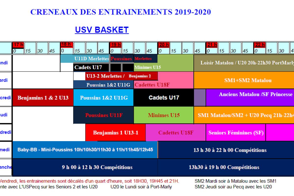 Créneaux 2019-2020