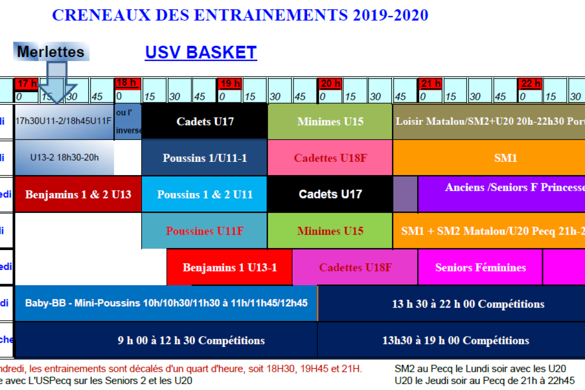Entraînements 2019-2020