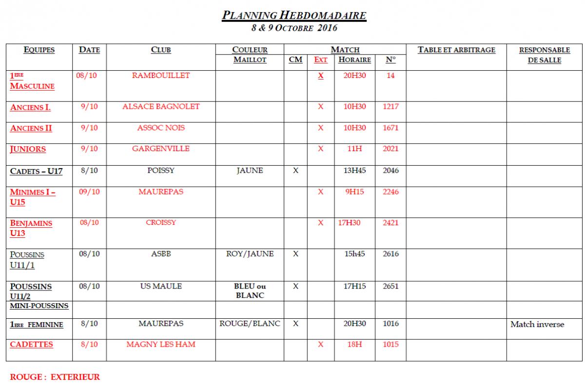 Matchs 8 et 9 Octobre