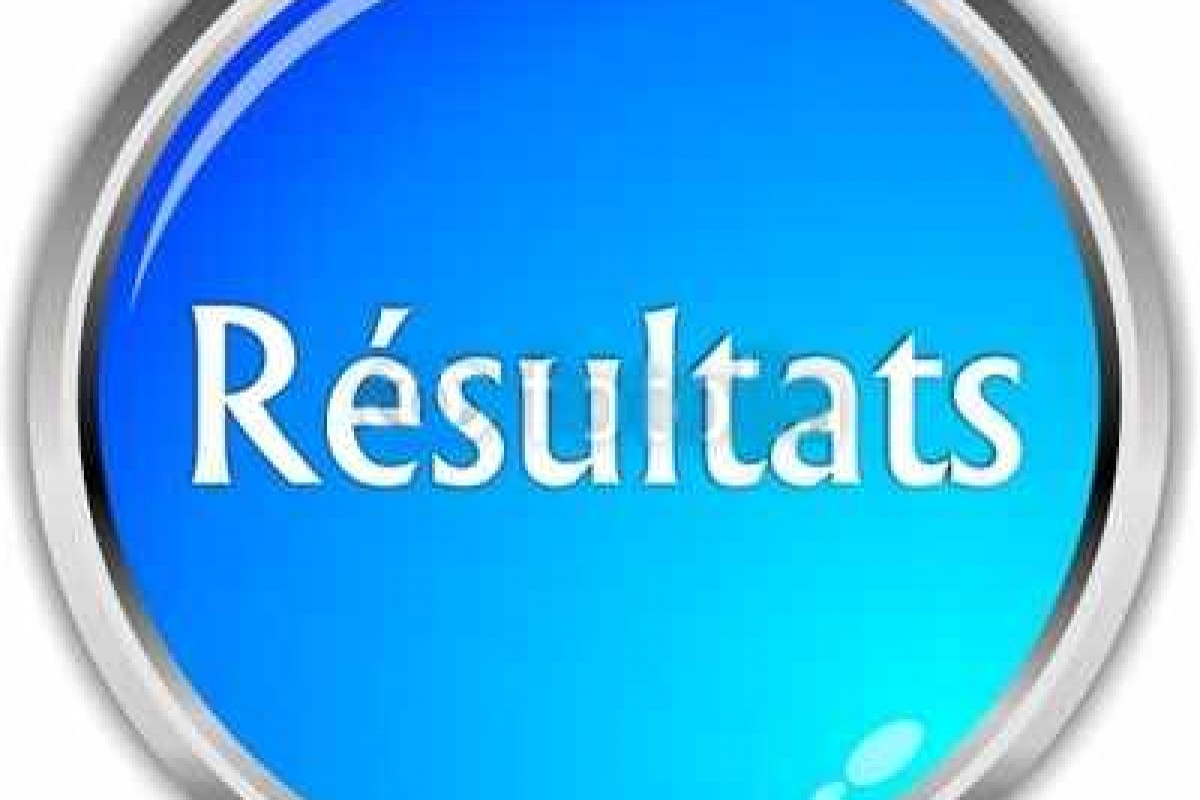Résultats du week-end du 22-23 Avril