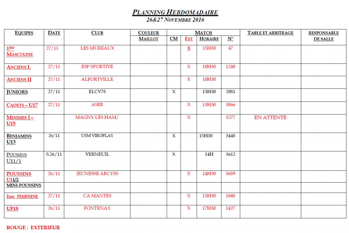 Résultats des Matchs des 26 et 27 Novembre