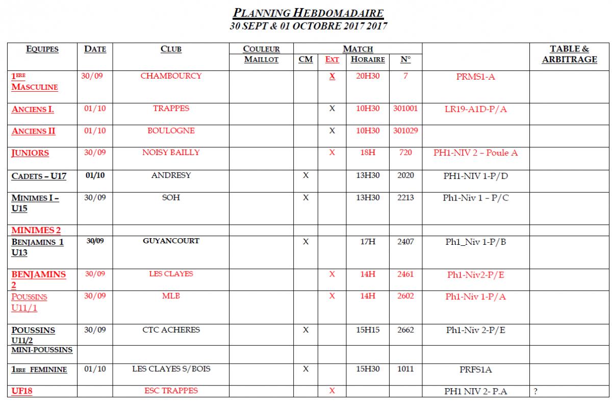 Matchs du premier week-end de la saison