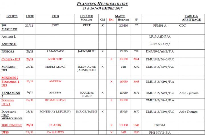 Matchs du 25-26 novembre