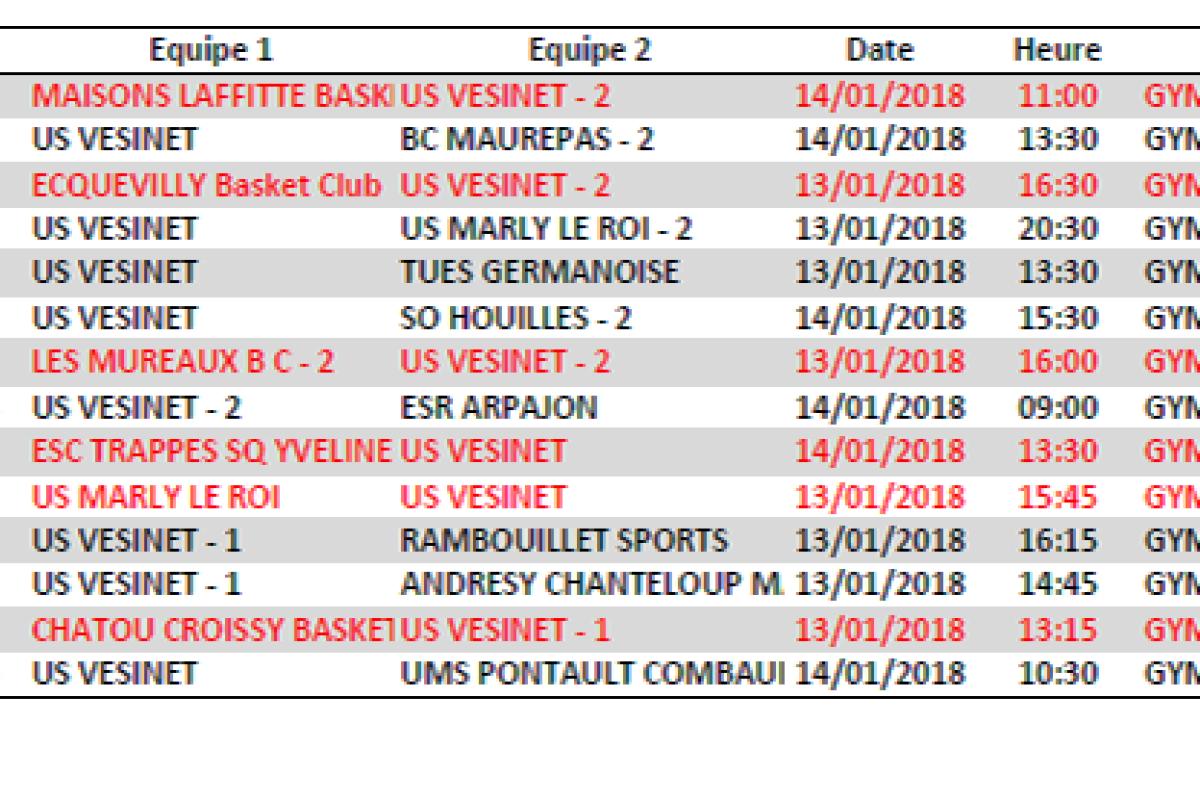 Matchs du 13-14 Janvier