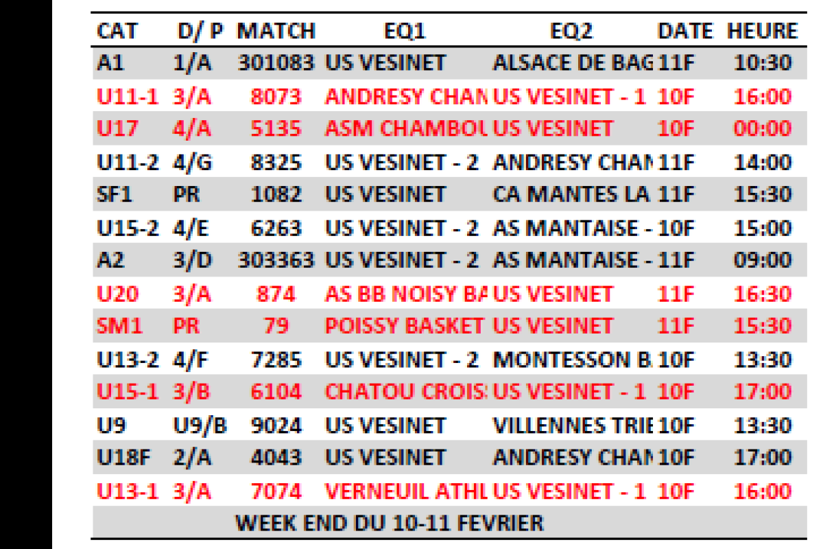 Matchs du 10 & 11 Février