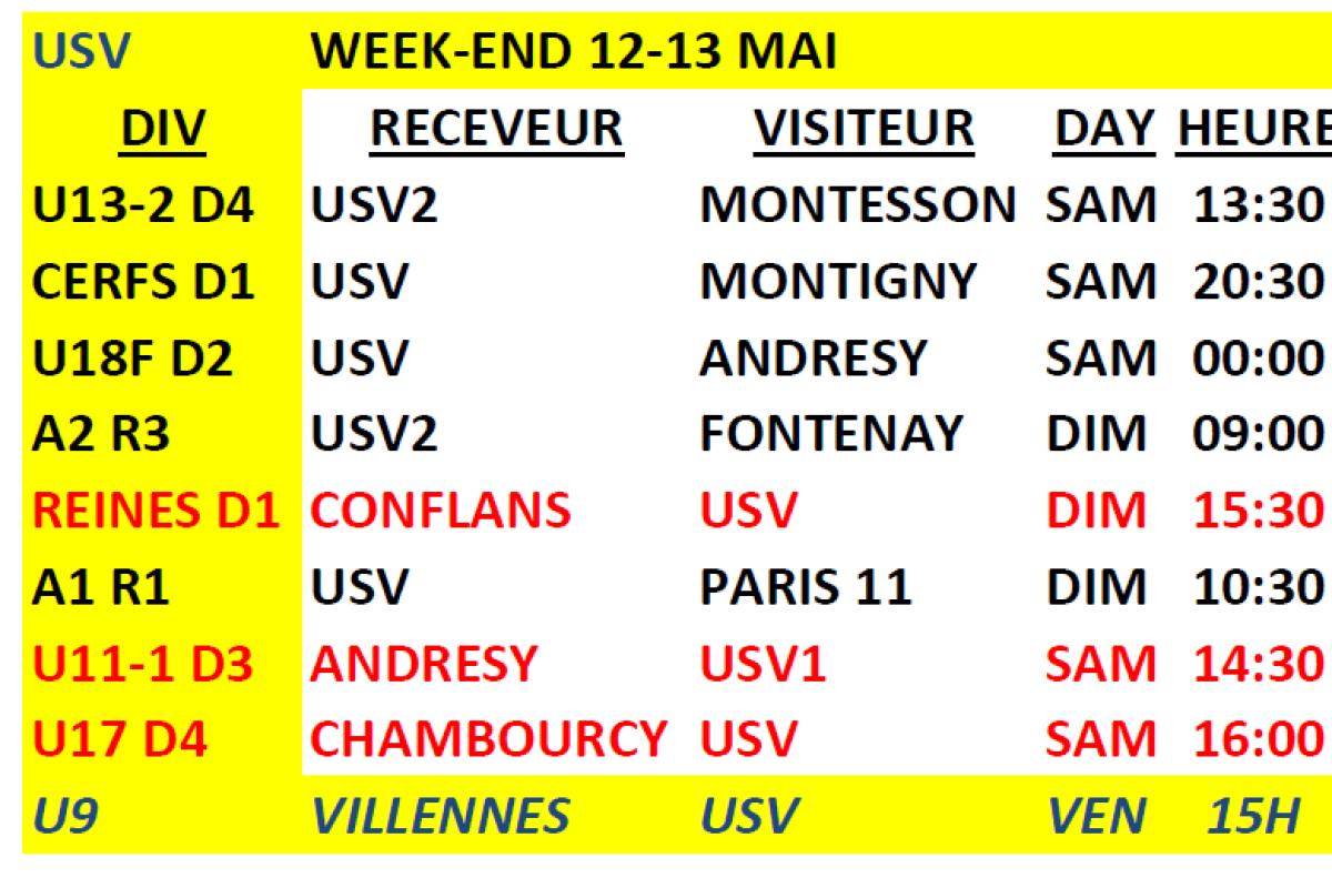 Matchs du 12 et 13 Mai